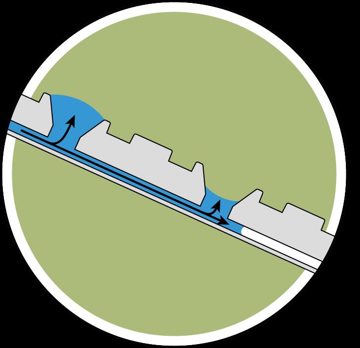 gravity-driven liquid loading