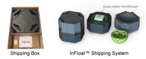 InFloat shipping system